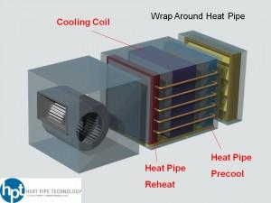 Dehumidification Heat Pipe