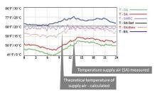 Trend_data_en-adf02d2c